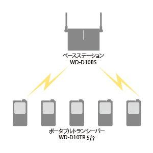 WD-D10BS構成図