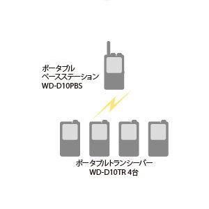 WD-D10PBS構成図