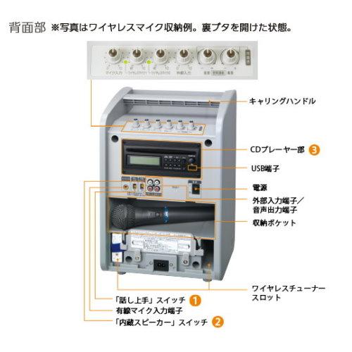 ワイヤレスアンプ PE-W51